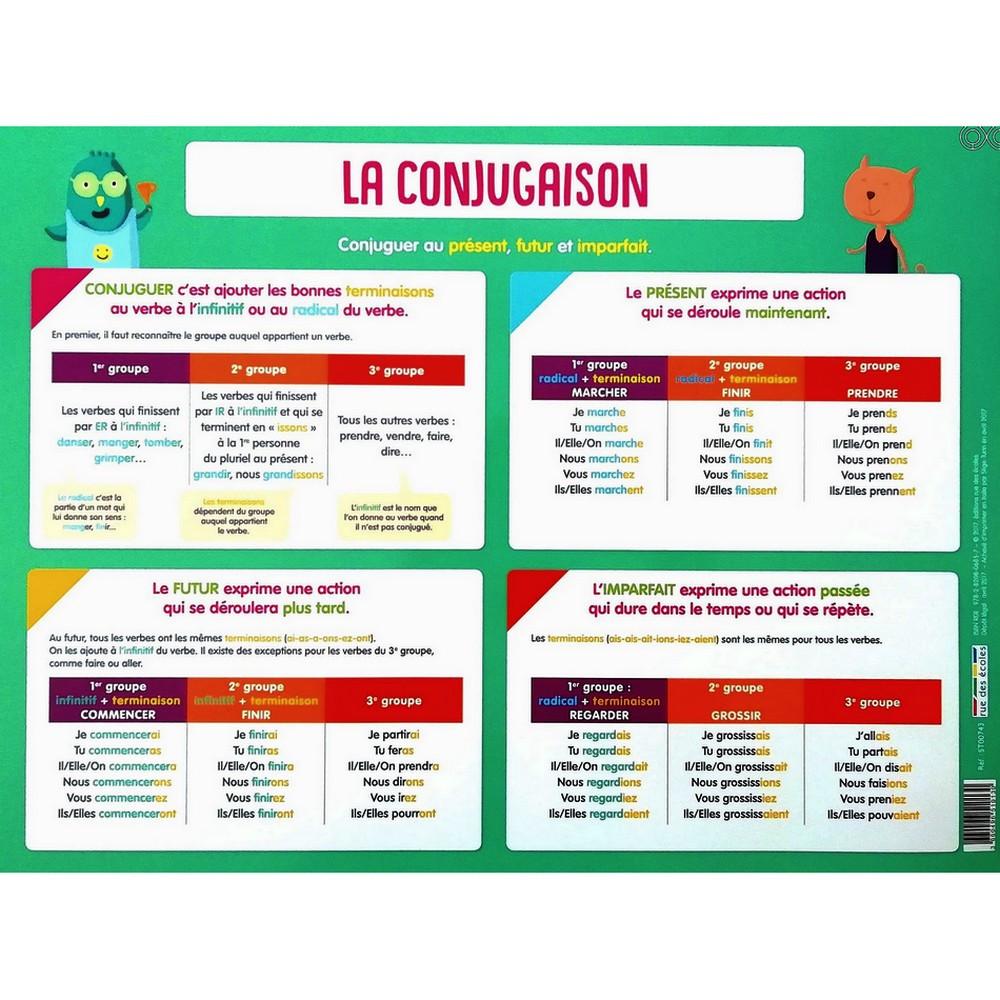 Sous Main La Conjugaison Present Futur Imparfait Ecole Enfant Francais Papeterie Loulomax